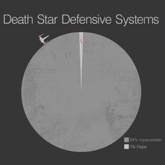 May the 4th be with you! #starwarsday #starwars #deathstar #maythefourthbewithyou #may4th #tommykho