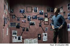 detective wall of evidence - Google Search