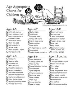 chores for the littles!
