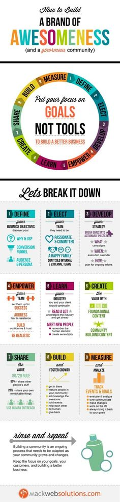Comment développer une marque exceptionnelle sur les Médias Sociaux ? Si l'on s'en tient aux informations présentées sur l'infographie de Mackwebsolutions.com, vous devez accomplir 9 phases pour développer une marque exceptionnelle sur les médias sociaux.