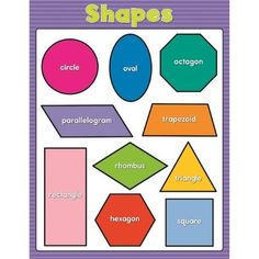 Sign shapes licencia pinterest logs and students carson dellosa cd 114114 shapes chartlet grade pre kindergarten 2 as shown fandeluxe Choice Image
