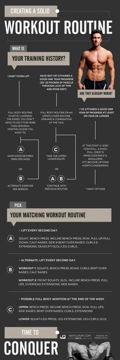 It's time to conquer! The absolute guide to work out routines for men. From beginner to the experienced bodybuilder, discover movements and exercise p