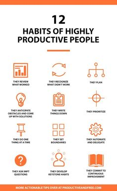 12 Habits of Highly Productive People It takes more than tools or systems to become a productive person. Instead of focusing on external solutions, start from the inside out and develop these 12 habits of highly productive people. Self Development, Personal Development, Leadership Development, Professional Development, Habits Of Successful People, Managing People, Successful Women, Helping People, Self Care Activities