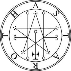 List of demons in the Ars Goetia.