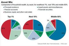 Pocket: How to Save Like the Rich and the Upper Middle Class (Hint: It's Not With Your House)