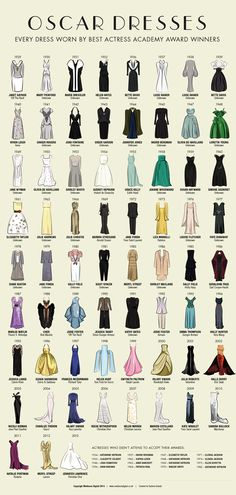 Oscar Dresses - Every Dress worn by Best Actress Academy Award Winners. Loving Audrey's Givenchy from 1954. Which one's your favorite?