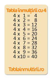 tabla înmulțirii cu 4 - Căutare Google Periodic Table, Google, Multiplication Tables, Periotic Table