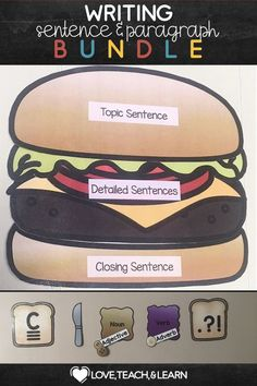 This fun and engaging Hamburger themed sentence & paragraph building activity is the perfect way to teach young writers to write complex sentences and paragraphs and understand when one sentence ends and the other begins.  Perfect sentence & paragraph writing activity for kindergarten, 1st grade or even 2nd grade.  #hamburgermodel #writing #sentencewriting #paragraphwriting
