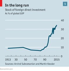 Multinationals: The retreat of the global company   The Economist