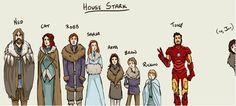 [Infographie] Pour tout comprendre des personnages de Game of Thrones
