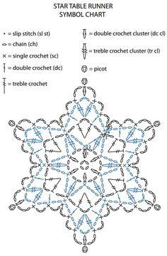 Best 11 Elegant Christmas decoration – snowflakes mobile – holiday decor – crochet snowflakes and wood – SkillOfKing. Crochet Diagram, Crochet Motif, Diy Crochet, Crochet Crafts, Crochet Doilies, Crochet Flowers, Crochet Snowflake Pattern, Christmas Crochet Patterns, Crochet Snowflakes