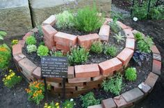 An Herb Spiral with directions on where to put what herbs!