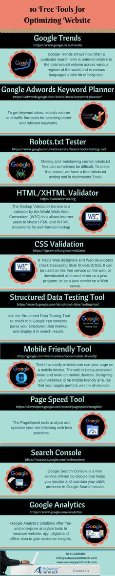 Want to optimize your website for free? See this infographic and know about several free website optimization tools available online. For more information, you can read our blogs at ashwaryainfotech.com.