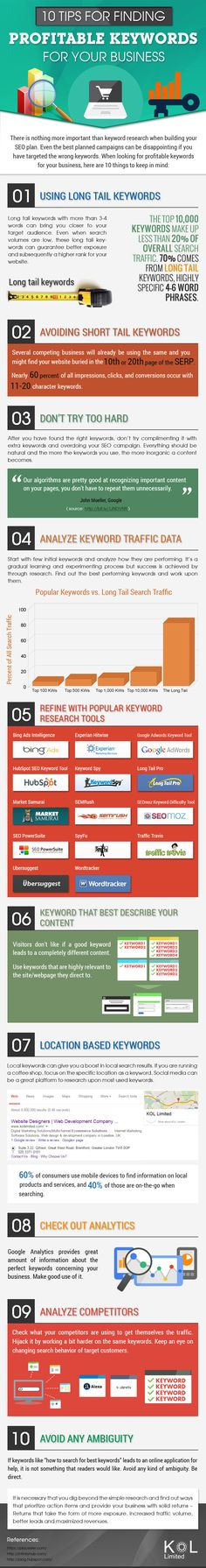 #INFOGRAPHIC: 10 Tips for Finding Profitable Keywords for Your Business