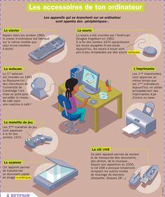 Fiche exposés : Les accessoires de ton ordinateur