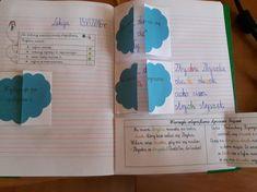 Ch - ćwiczenia ortograficzne Bullet Journal