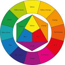 Image result for colour wheel template ks1