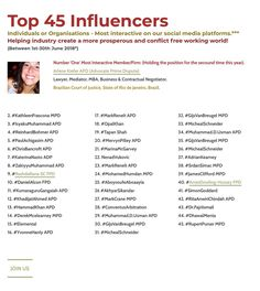 Top 45 most Interactive 'Influencers' and 'Firms' on our Social Media platforms this month and sharing the benefits of dispute avoidance + resolution #JoinOurMembership Top 45 | Who has been supporting us this month to share our global dispute avoidance & resolution mission? - View now: #PrimeDispute #APD #MPD #FPD #Membership  Prime Dispute #ArleneKiefer