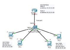 This training video covers CCNA topic Inter VLAN Communication (Router on Stick) and will help assist you in passing your Certification Exam. http://www.asmed.com/cisco-ccna/