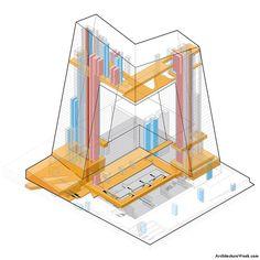 how to make a transparent diagram. Rem Koolhaas, CCTV building