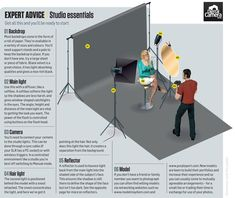 A home studio setup doesn't have to be overly complicated. In this cheat sheet we'll show you six essential items every photographer should have in their home studio setup. >>> Read more tips about digital camera by visiting the link on the image. Studio Lighting Setups, Photography Lighting Setup, Photo Lighting, Light Photography, Digital Photography, Fashion Photography, Street Photography, Landscape Photography, Portrait Lighting Setup