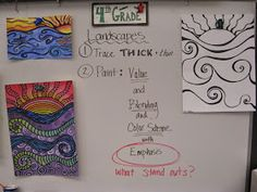 Grade landscapes, lines & emphasis with modulated line and pattern. Classroom Art Projects, School Art Projects, Art Classroom, Art Lessons For Kids, Art Lessons Elementary, Jamestown Elementary, Upper Elementary, 6th Grade Art, Fourth Grade