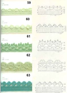 If you looking for a great border for either your crochet or knitting project, check this interesting pattern out. When you see the tutorial you will see that you will use both the knitting needle and crochet hook to work on the the wavy border. Crochet Edging Patterns, Crochet Lace Edging, Crochet Borders, Crochet Diagram, Crochet Chart, Crochet Trim, Love Crochet, Learn To Crochet, Diy Crochet