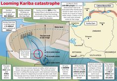 Kariba Dam under pressure Inner World, Folk Music, Under Pressure, Africa Travel, Astronomy, Zimbabwe, Country, Architecture, Arquitetura
