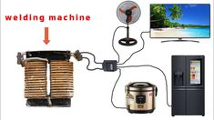 Electric Welding Machine, Hobby Kits, Electrical Engineering, Alternative Energy, Survival Skills, The Creator, Youtube, Engineering Projects, Discovery
