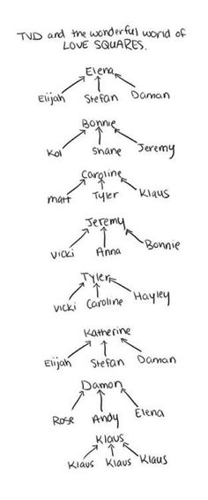 I love the last one <--- UH, NO. THE LAST ONE SHOULD HAVE CAROLINE POINTING TO KLAUS FROM ALL THREE ARROWS. Klaroline for life <333333333333333