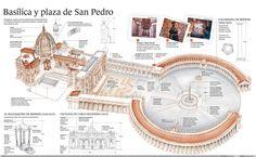 Infografía de la Basílica y Plaza de San Pedro.