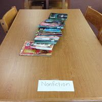 Librarian book reviews, genrefication, library ideas, lesson ideas. Speed dating idea...
