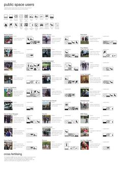 database of observed public space users in Brussels, each user has their desires from public space written and the requirements to facilitate these iconified. this enables comparison between the us...