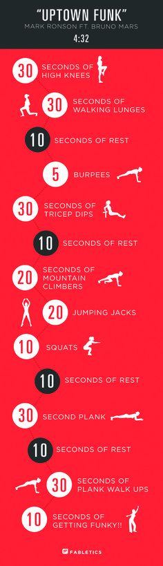 Tritt Off Your Workout With A One-Song Warm Up One song workout to Uptown Funk. I love one-song workouts, they feel so much funner than exercise! One song workout to Uptown Funk. I love one-song workouts, they feel so much funner than exercise!