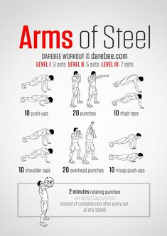 Neila Rey originally shared: Arms of Steel Workout What it works: Triceps deltoids upper back chest obliques biceps lower back core abs cardiovascular system aerobic performance Max). Fitness Workouts, Gym Workout Tips, Toning Workouts, Easy Workouts, At Home Workouts, Aerobic Exercises, Arm Workout No Equipment, Workout Bodyweight, Arm Exercises
