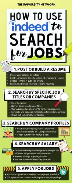 7 Best Help With Resume Images Busqueda De Empleo Carta De