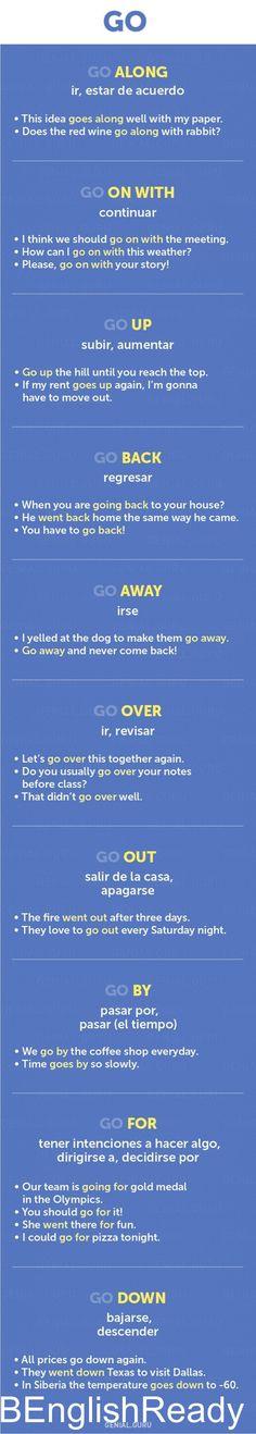 60+ frases con los verbos más necesarios en Inglés. Check out www.benglishready.com for more!