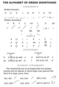 Learn stenography and shorthand writing alphabet