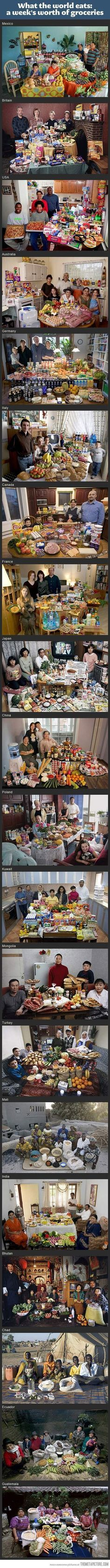 20 families around the world show what they eat on one week. Countries include: Mexico, Great Britain, US, Australia, Germany, Italy, Canada, France, Japan, China, Poland, Kuwait, Mongolia, Turkey, Mali, India, Bhutan, Chad, Ecuador, Guatemala.
