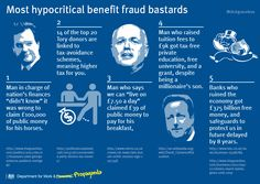 In the interest of balance, there is something that you should know about the #Conservatives #infographic