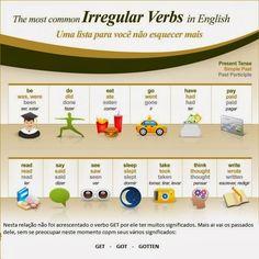 verbos_irregulares_mais_comuns_em_ingles_infografico-650x650.jpg (650×650)