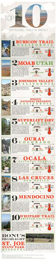 Top Ten Off-Roading Trails in America