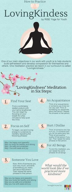 Lovingkindness #meditation to increase #compassion for self and others