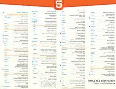 Ein Cheat-Sheet zu HTML(5). (Screenshot: WebsiteSetup.org)