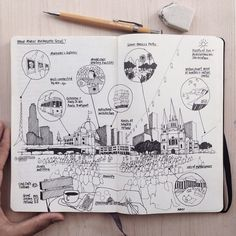 "Gefällt 2,002 Mal, 42 Kommentare - Amer (@tendtotravel) auf Instagram: ""Melbourne 2014. I actually enjoy doing sketch diagrams like this #tbt"""