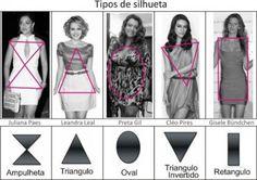 Tipos de corpos, silhuetas