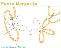Most Popular Embroidery Patterns - Embroidery Patterns Mexican Embroidery, Silk Ribbon Embroidery, Crewel Embroidery, Cross Stitch Embroidery, Embroidery Patterns, Embroidery Stitches Tutorial, Embroidery Techniques, Needlepoint Stitches, Crochet