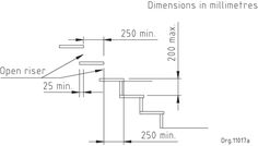Dimensions of treads and risers on a stairway