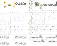 Organisation Écriture 2016 - La domrod classe CP Maternelle Grande Section, French Language Lessons, Alphabet, Bullet Journal, Teaching, School, Attention, Adhd, Blog