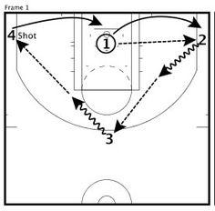 Competitive SHOOTING drills Basketball Shooting Drills, Team Usa Basketball, Basketball Tricks, Basketball Plays, Basketball Workouts, Basketball Skills, Basketball Quotes, Basketball Uniforms, Basketball Hoop